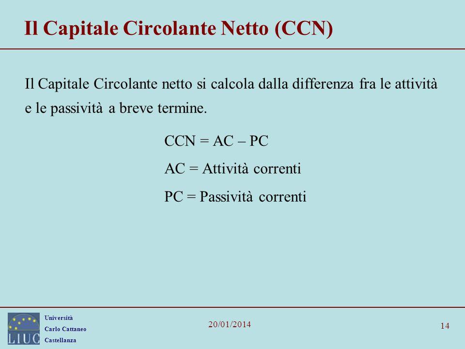 Università Carlo Cattaneo Castellanza 20/01/2014 14 Il Capitale Circolante Netto (CCN) Il Capitale Circolante netto si calcola dalla differenza fra le