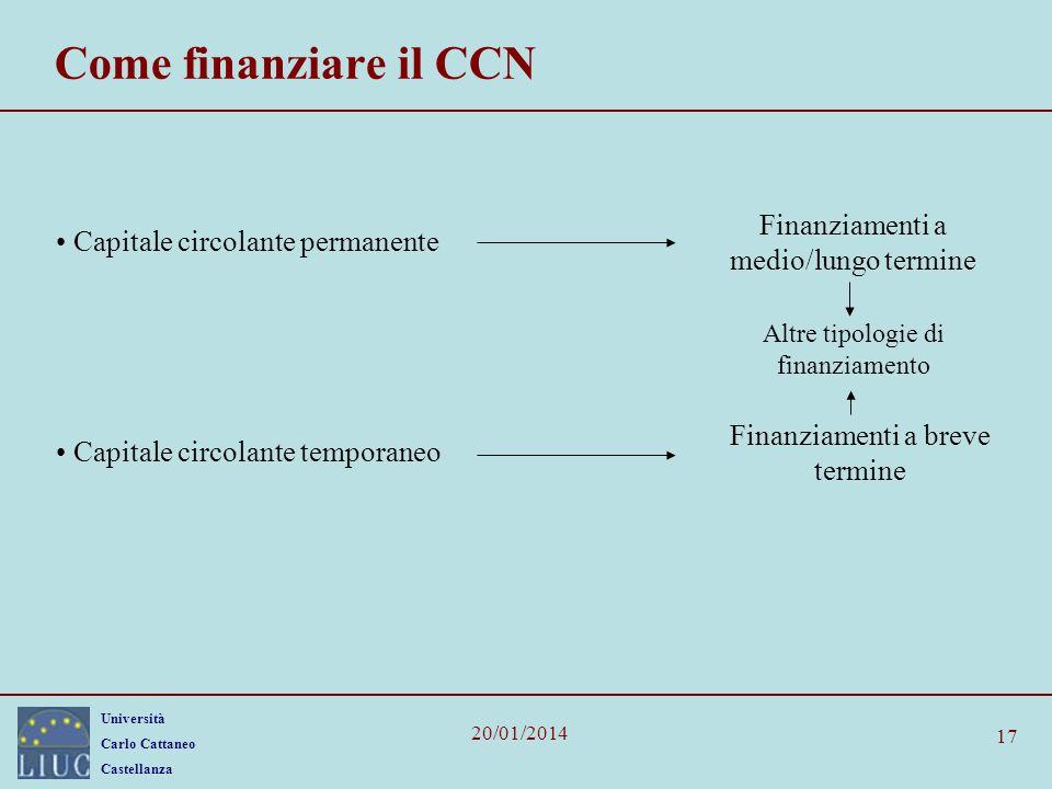Università Carlo Cattaneo Castellanza 20/01/2014 17 Come finanziare il CCN Capitale circolante permanente Capitale circolante temporaneo Finanziamenti
