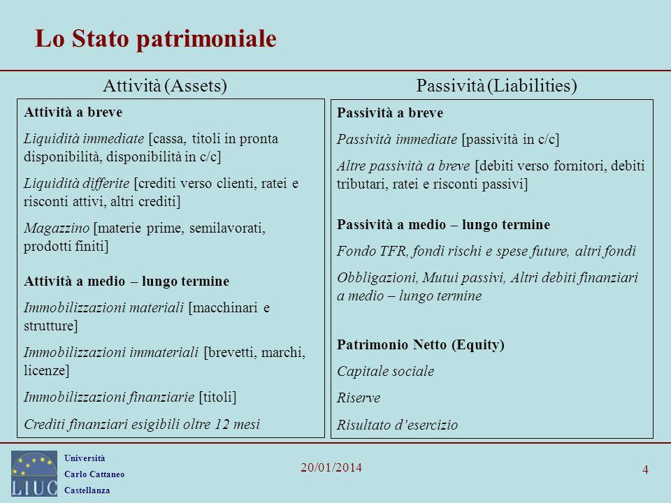 Università Carlo Cattaneo Castellanza 20/01/2014 4 Lo Stato patrimoniale Attività a breve Liquidità immediate [cassa, titoli in pronta disponibilità,