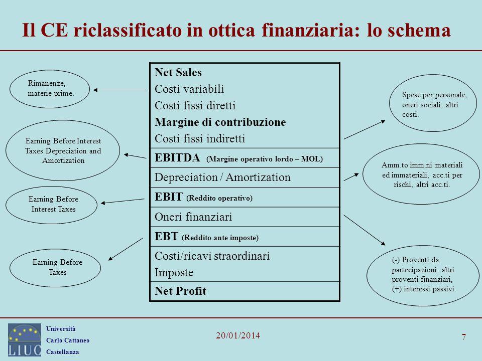 Università Carlo Cattaneo Castellanza 20/01/2014 7 Il CE riclassificato in ottica finanziaria: lo schema Net Sales Costi variabili Costi fissi diretti