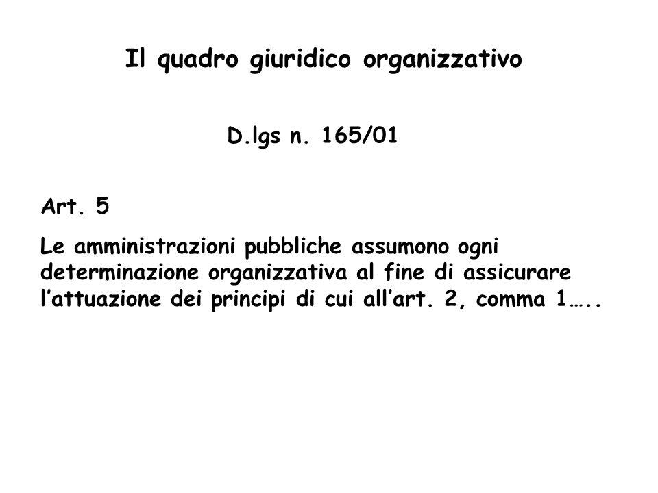 D.lgs n. 165/01 Art. 5 Le amministrazioni pubbliche assumono ogni determinazione organizzativa al fine di assicurare lattuazione dei principi di cui a