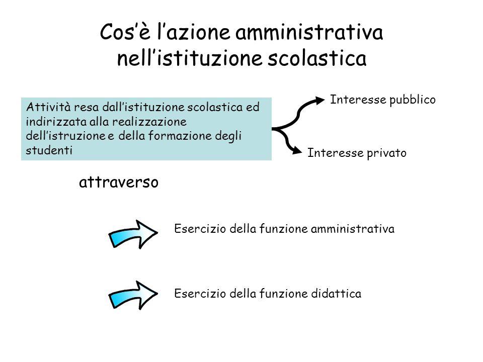 Il sistema Controlli Interni su azione Amministrativa e gestione Valutazione INVALSI audit interno e autovalutazione