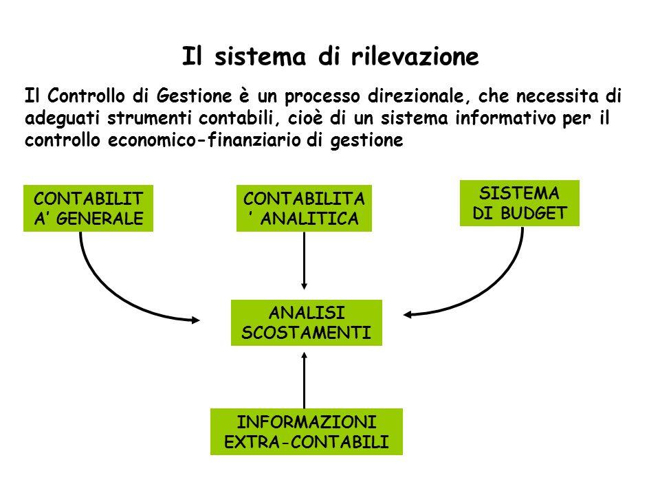 Il sistema di rilevazione Il Controllo di Gestione è un processo direzionale, che necessita di adeguati strumenti contabili, cioè di un sistema inform