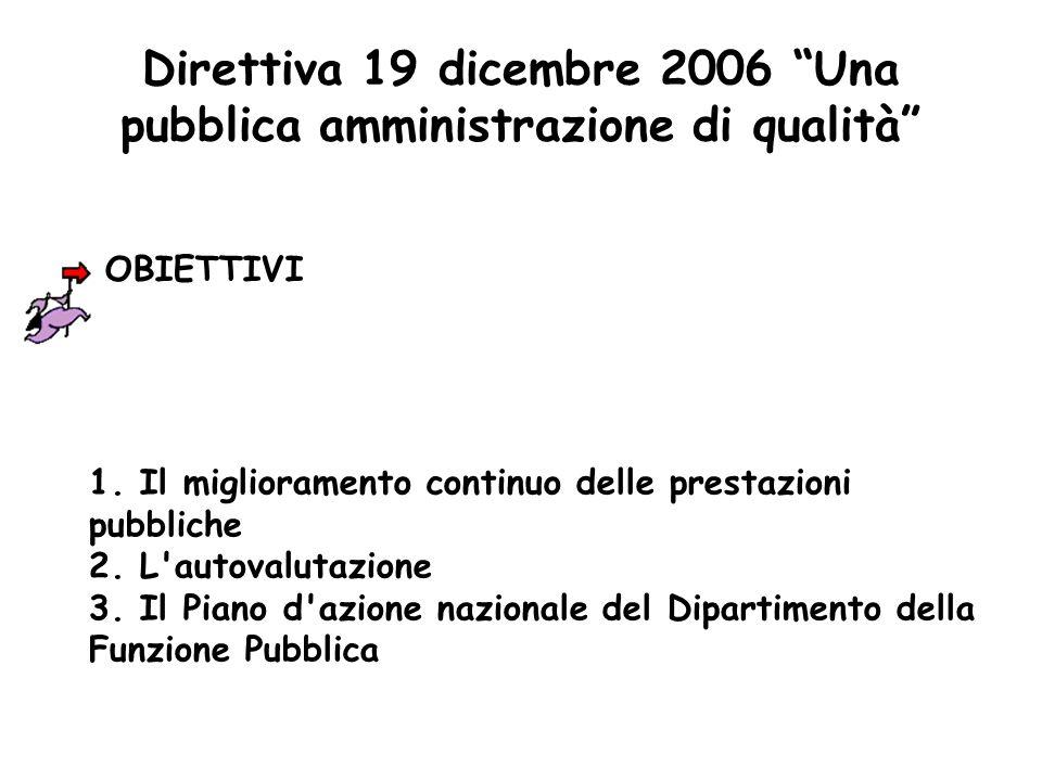 Direttiva 19 dicembre 2006 Una pubblica amministrazione di qualità 1. Il miglioramento continuo delle prestazioni pubbliche 2. L'autovalutazione 3. Il