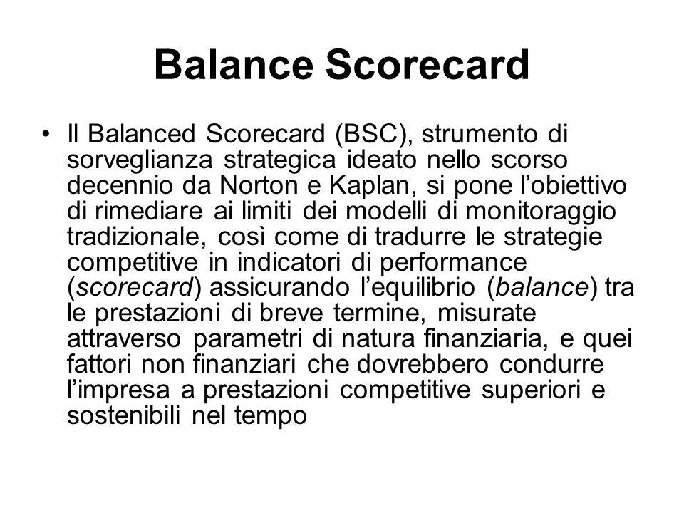 Balance Scorecard Il Balanced Scorecard (BSC), strumento di sorveglianza strategica ideato nello scorso decennio da Norton e Kaplan, si pone lobiettiv