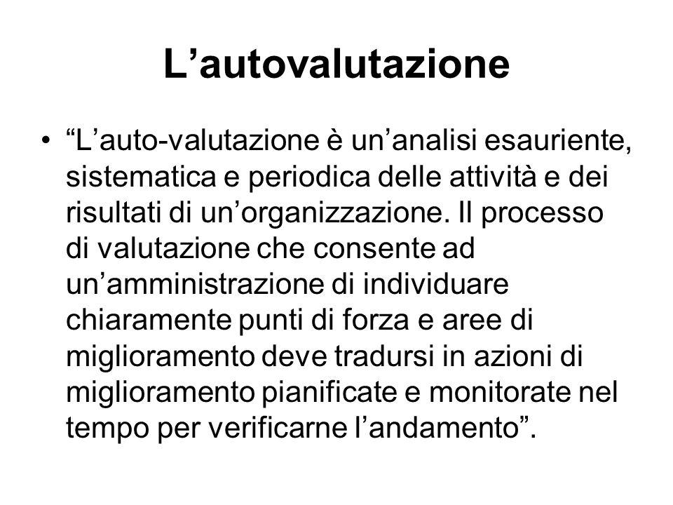 Lautovalutazione Lauto-valutazione è unanalisi esauriente, sistematica e periodica delle attività e dei risultati di unorganizzazione. Il processo di
