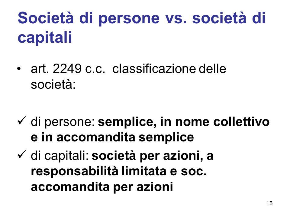 Società di persone vs. società di capitali art. 2249 c.c. classificazione delle società: di persone: semplice, in nome collettivo e in accomandita sem