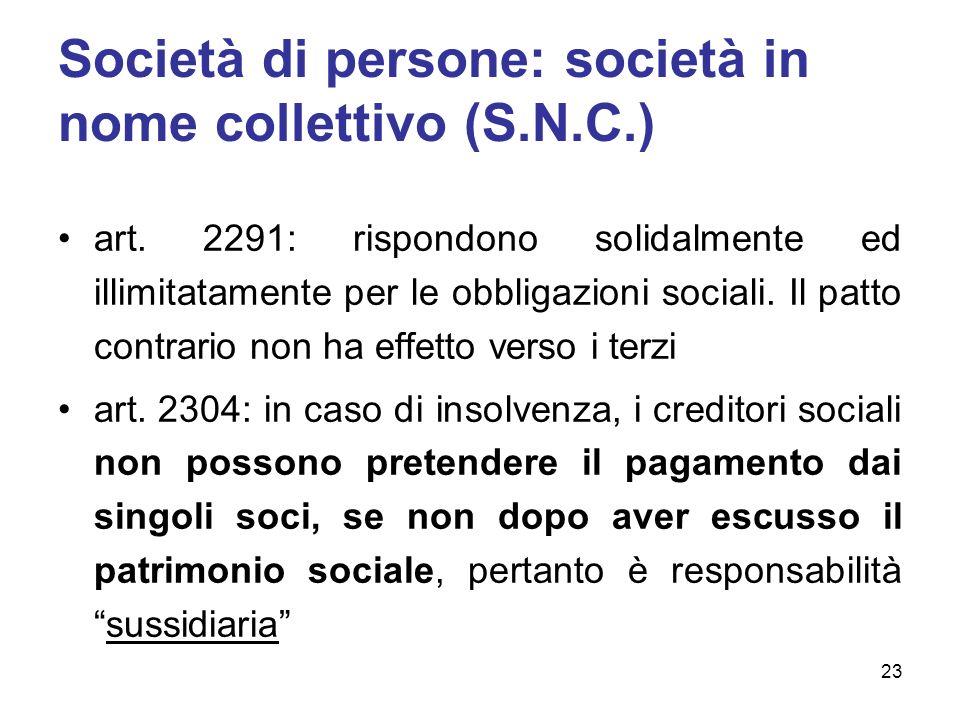 Società di persone: società in nome collettivo (S.N.C.) art. 2291: rispondono solidalmente ed illimitatamente per le obbligazioni sociali. Il patto co