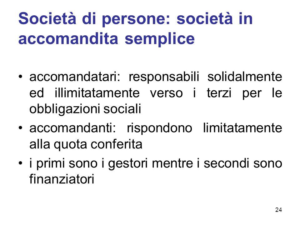 Società di persone: società in accomandita semplice accomandatari: responsabili solidalmente ed illimitatamente verso i terzi per le obbligazioni soci