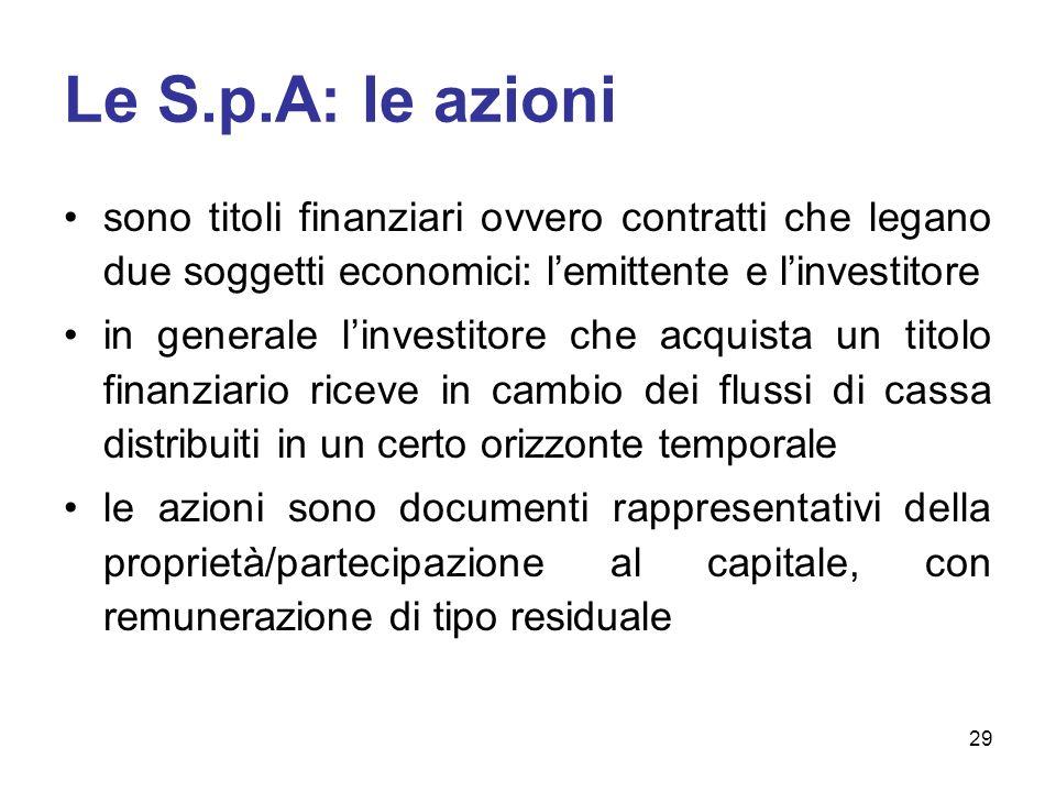 Le S.p.A: le azioni sono titoli finanziari ovvero contratti che legano due soggetti economici: lemittente e linvestitore in generale linvestitore che