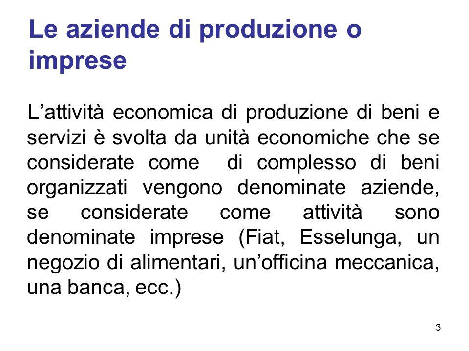 Le aziende di produzione o imprese Lattività economica di produzione di beni e servizi è svolta da unità economiche che se considerate come di comples