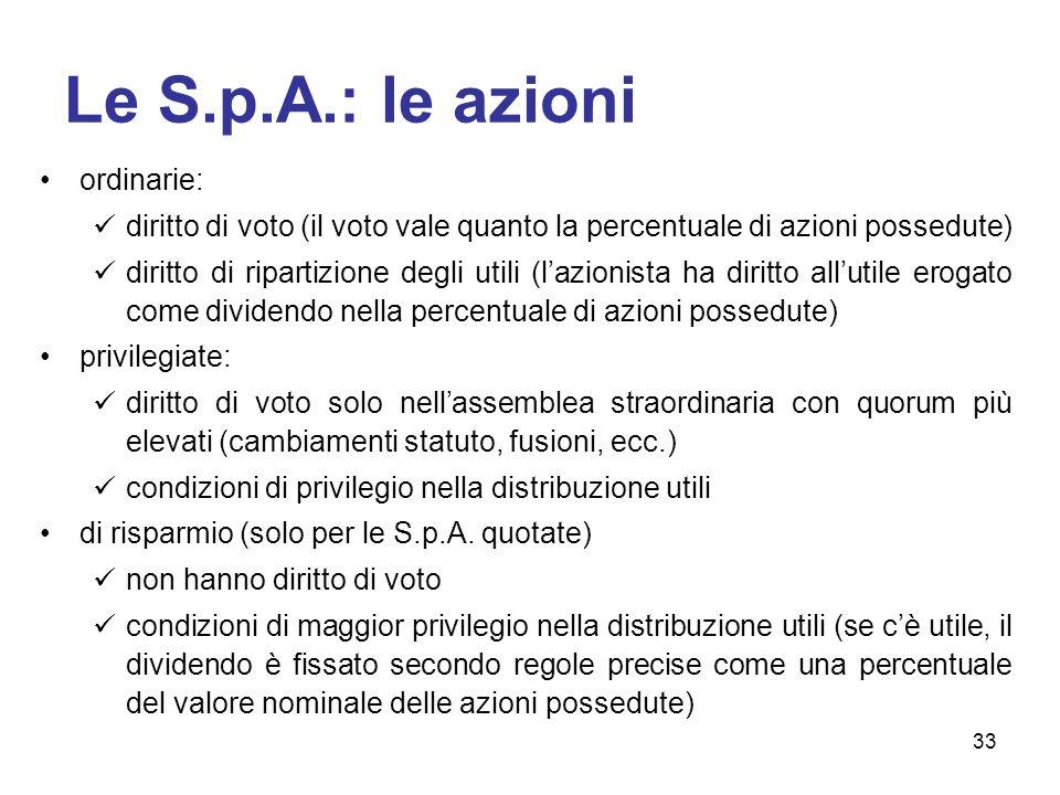 Le S.p.A.: le azioni ordinarie: diritto di voto (il voto vale quanto la percentuale di azioni possedute) diritto di ripartizione degli utili (lazionis