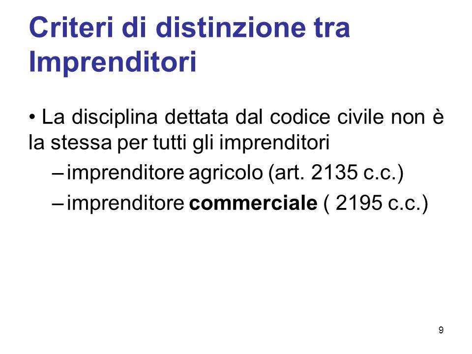 Criteri di distinzione tra Imprenditori La disciplina dettata dal codice civile non è la stessa per tutti gli imprenditori –imprenditore agricolo (art