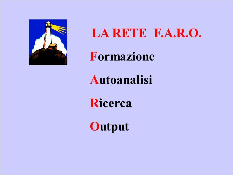 Sebastiano Pulvirenti sepulvi@libero.it 1 LA RETE F.A.R.O. Formazione Autoanalisi Ricerca Output