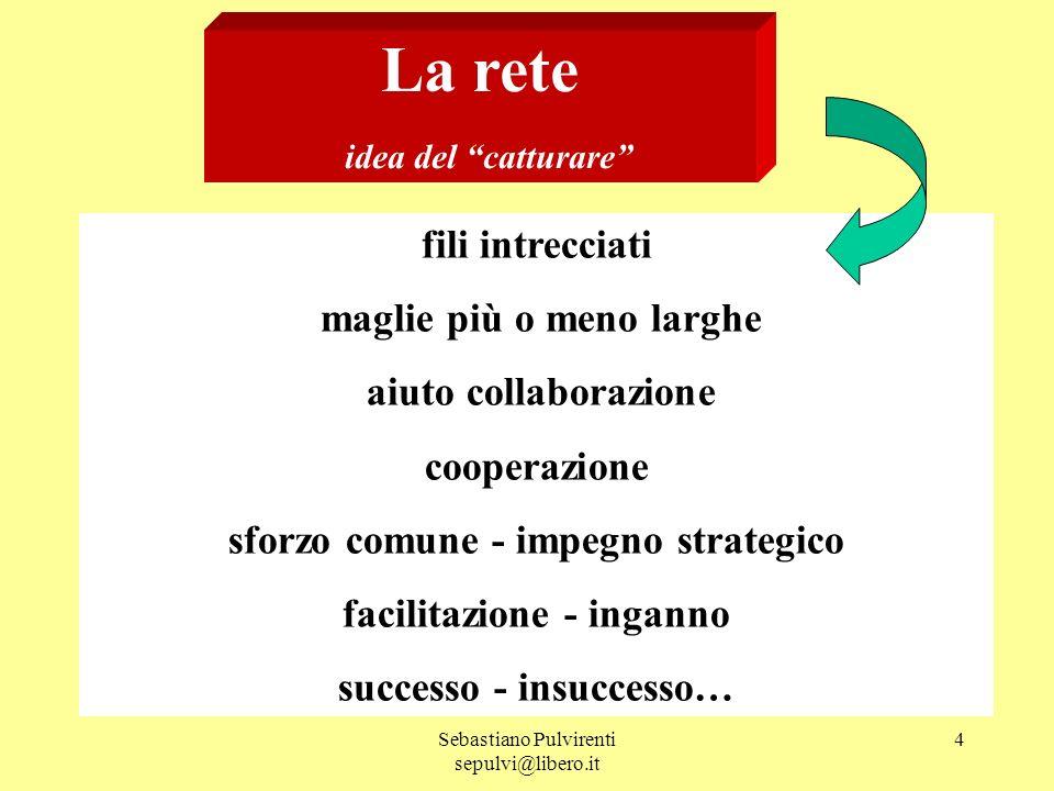Sebastiano Pulvirenti sepulvi@libero.it 4 La rete idea del catturare fili intrecciati maglie più o meno larghe aiuto collaborazione cooperazione sforzo comune - impegno strategico facilitazione - inganno successo - insuccesso…