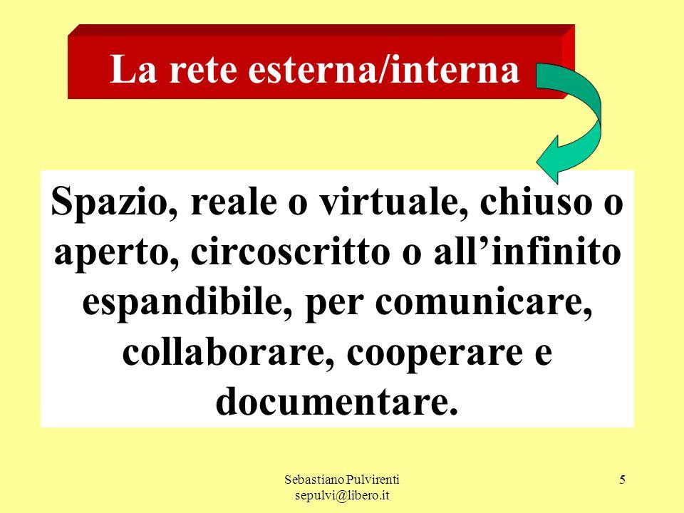 Sebastiano Pulvirenti sepulvi@libero.it 5 La rete esterna/interna Spazio, reale o virtuale, chiuso o aperto, circoscritto o allinfinito espandibile, per comunicare, collaborare, cooperare e documentare.