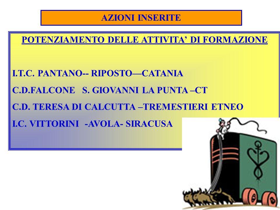 AZIONI INSERITE POTENZIAMENTO DELLE ATTIVITA DI FORMAZIONE I.T.C.