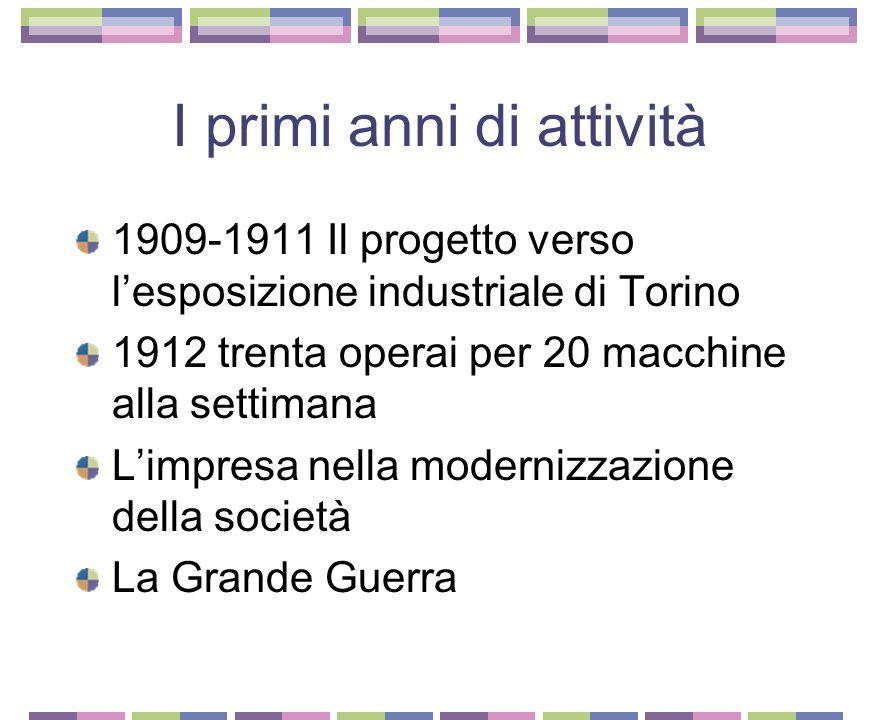 I primi anni di attività 1909-1911 Il progetto verso lesposizione industriale di Torino 1912 trenta operai per 20 macchine alla settimana Limpresa nella modernizzazione della società La Grande Guerra