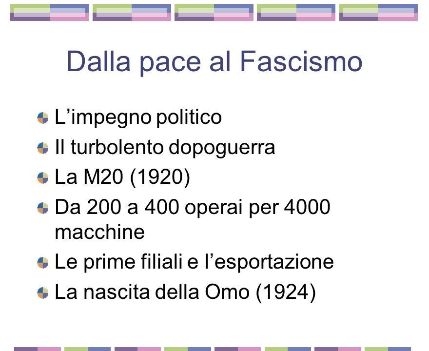 Dalla pace al Fascismo Limpegno politico Il turbolento dopoguerra La M20 (1920) Da 200 a 400 operai per 4000 macchine Le prime filiali e lesportazione La nascita della Omo (1924)