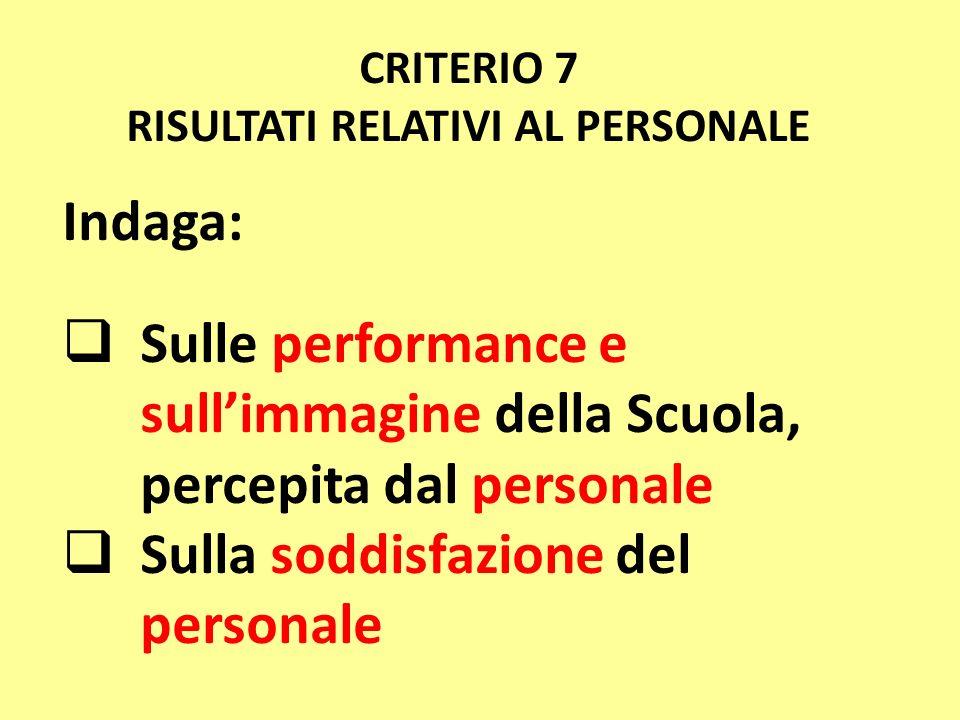 CRITERIO 7 RISULTATI RELATIVI AL PERSONALE Indaga: Sulle performance e sullimmagine della Scuola, percepita dal personale Sulla soddisfazione del pers