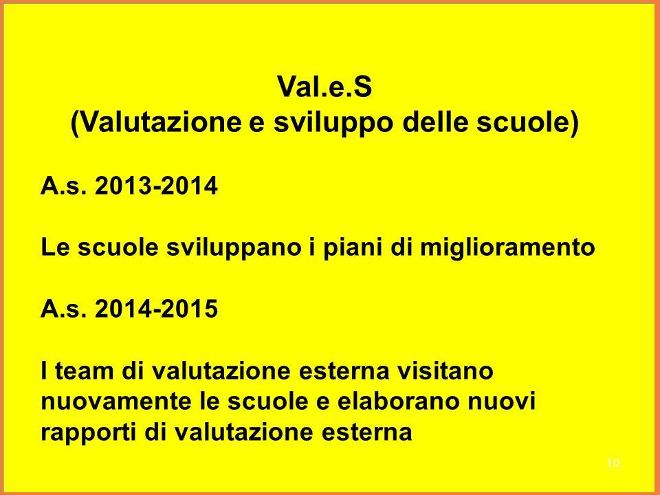 Val.e.S (Valutazione e sviluppo delle scuole) A.s.