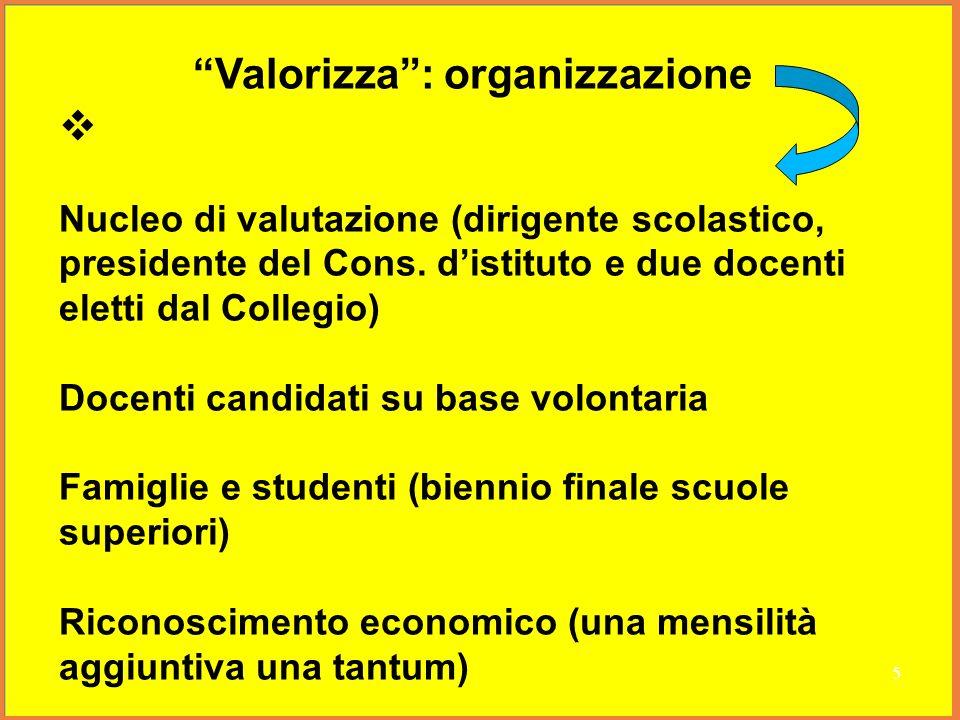 VSQ: le aree di indagine Valutazione interna/autovalutazione Valutazione degli studenti Inclusione studenti stranieri Inclusione studenti con disabilità Recupero/Potenziamento/Orientamento Valore aggiunto: prove INVALSI Sperimentazione in corso in 77 scuole delle provincie di Arezzo, Mantova, Pavia e Siracusa 6