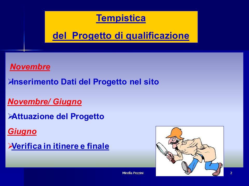 Mirella Pezzini2 Novembre Inserimento Dati del Progetto nel sito Novembre/ Giugno Attuazione del Progetto Giugno Verifica in itinere e finale Tempistica del Progetto di qualificazione