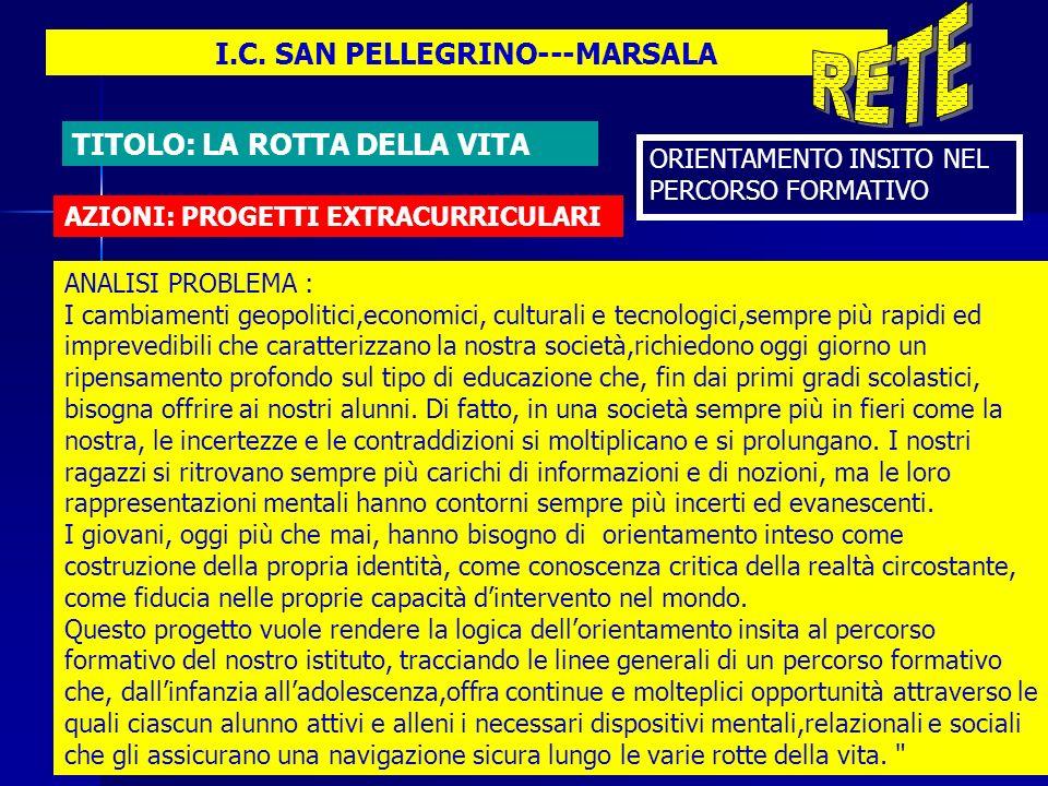 Mirella Pezzini23 I.C.