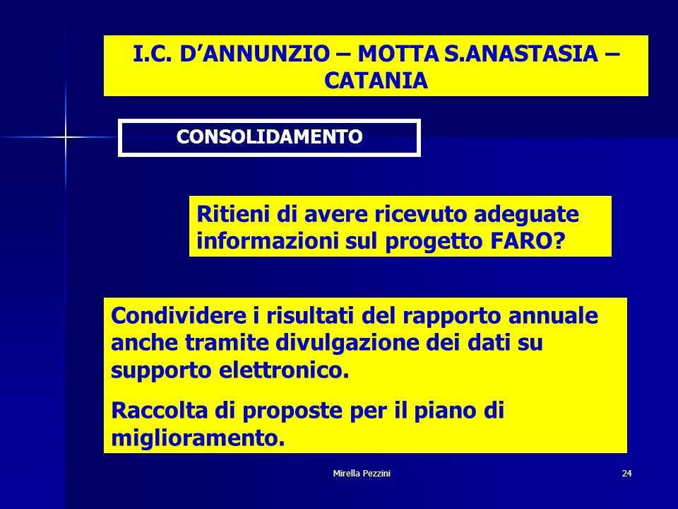Mirella Pezzini24 I.C.