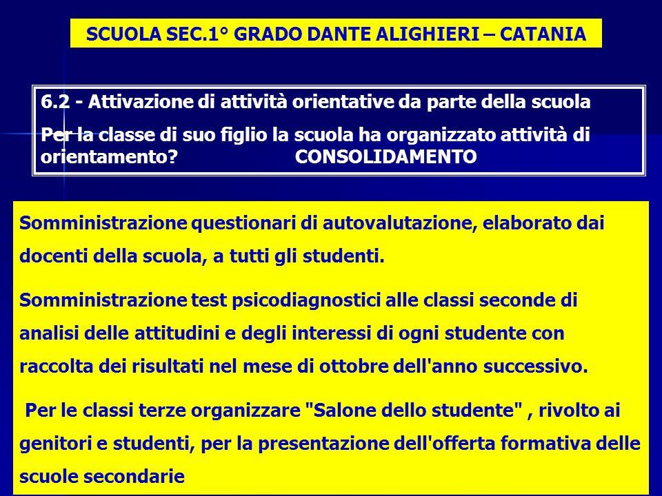 Mirella Pezzini25 SCUOLA SEC.1° GRADO DANTE ALIGHIERI – CATANIA 6.2 - Attivazione di attività orientative da parte della scuola Per la classe di suo figlio la scuola ha organizzato attività di orientamento.
