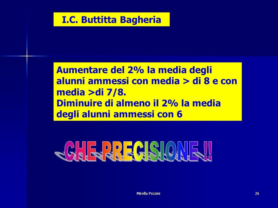Mirella Pezzini26 Aumentare del 2% la media degli alunni ammessi con media > di 8 e con media >di 7/8.