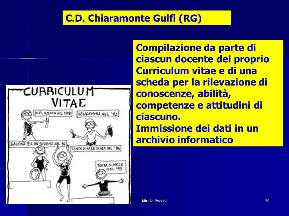 Mirella Pezzini30 Compilazione da parte di ciascun docente del proprio Curriculum vitae e di una scheda per la rilevazione di conoscenze, abilità, competenze e attitudini di ciascuno.