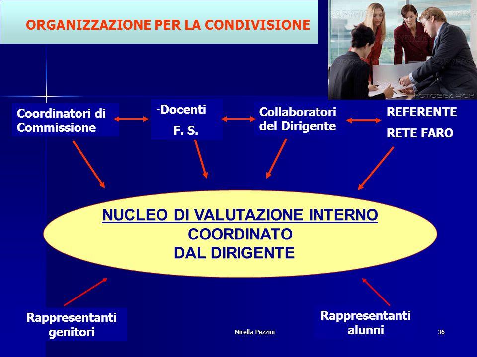 36 NUCLEO DI VALUTAZIONE INTERNO COORDINATO DAL DIRIGENTE Coordinatori di Commissione -Docenti F.
