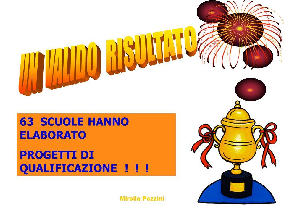 Mirella Pezzini4 63 SCUOLE HANNO ELABORATO PROGETTI DI QUALIFICAZIONE ! ! !