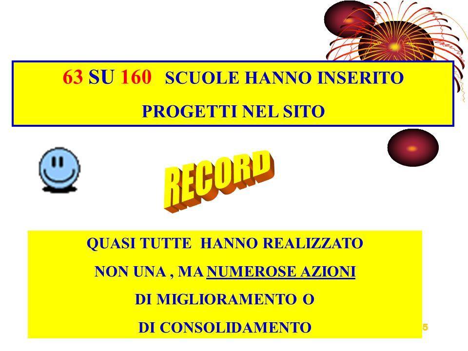 Mirella Pezzini16 P.RETE P. ITEM 51 S. SEC. 1° CASTIGLIONE –BRONTE- CT 1 52 D.D.