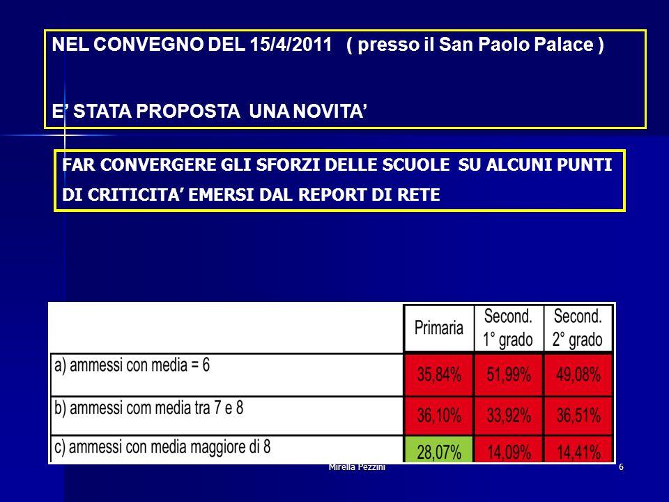 Mirella Pezzini17 Raggiungimento degli obiettivi didattici minimi da parte dei suddetti alunni -Riduzione della dispersione Scolastica -Conseguimento della licenza media ( non superando i quattro anni) S.Sec.