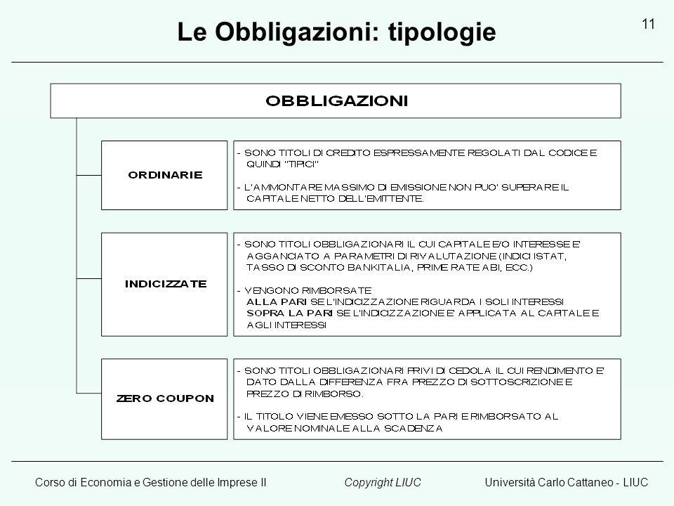 Corso di Economia e Gestione delle Imprese IIUniversità Carlo Cattaneo - LIUCCopyright LIUC 11 Le Obbligazioni: tipologie