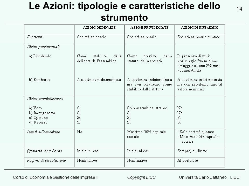 Corso di Economia e Gestione delle Imprese IIUniversità Carlo Cattaneo - LIUCCopyright LIUC 14 Le Azioni: tipologie e caratteristiche dello strumento