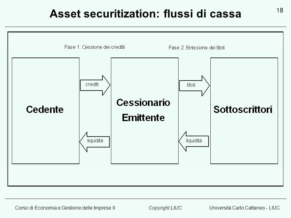 Corso di Economia e Gestione delle Imprese IIUniversità Carlo Cattaneo - LIUCCopyright LIUC 18 Asset securitization: flussi di cassa
