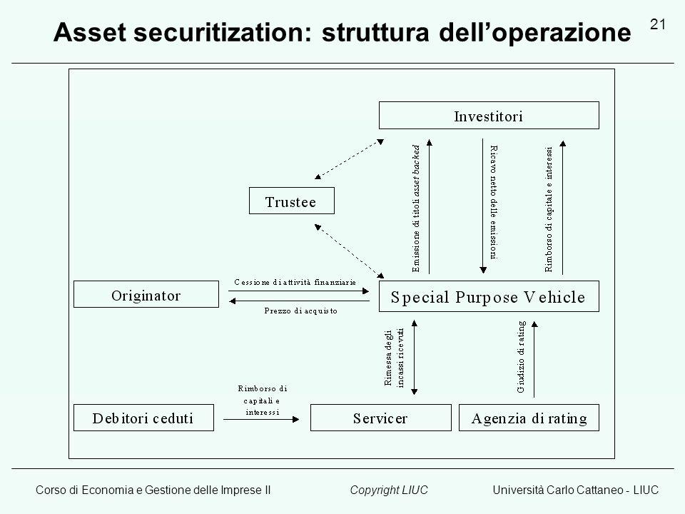 Corso di Economia e Gestione delle Imprese IIUniversità Carlo Cattaneo - LIUCCopyright LIUC 21 Asset securitization: struttura delloperazione