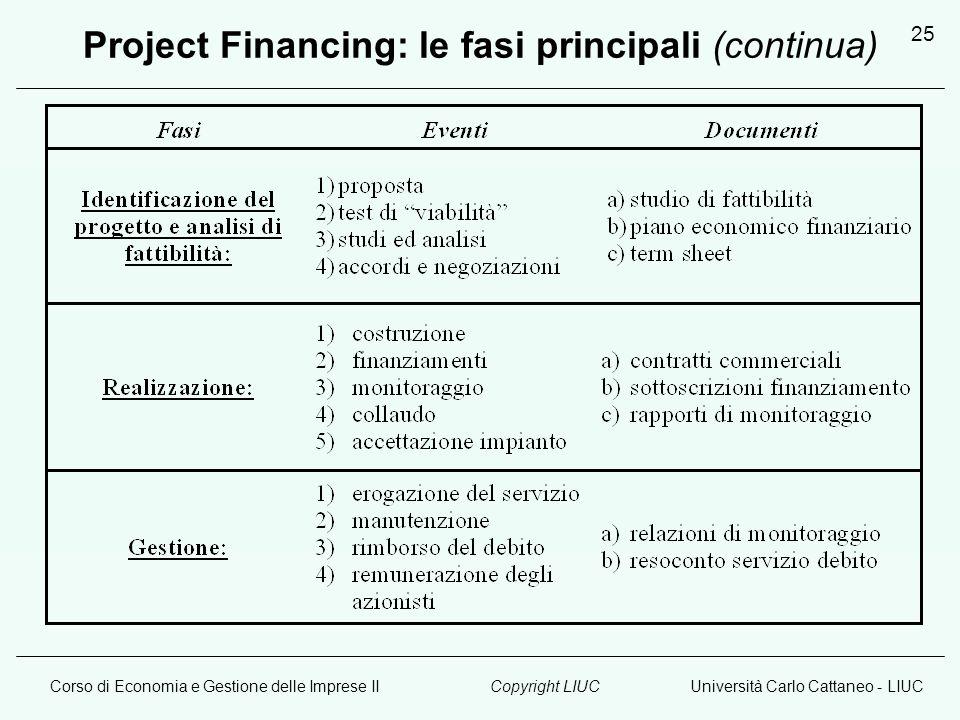 Corso di Economia e Gestione delle Imprese IIUniversità Carlo Cattaneo - LIUCCopyright LIUC 25 Project Financing: le fasi principali (continua)