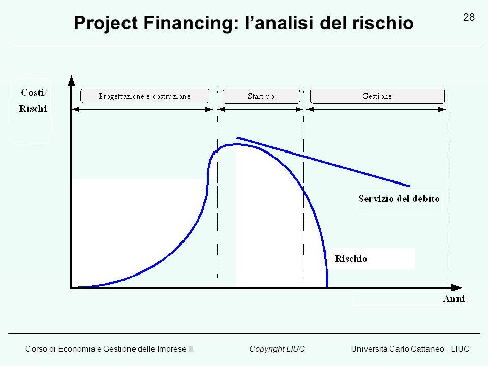 Corso di Economia e Gestione delle Imprese IIUniversità Carlo Cattaneo - LIUCCopyright LIUC 28 Project Financing: lanalisi del rischio