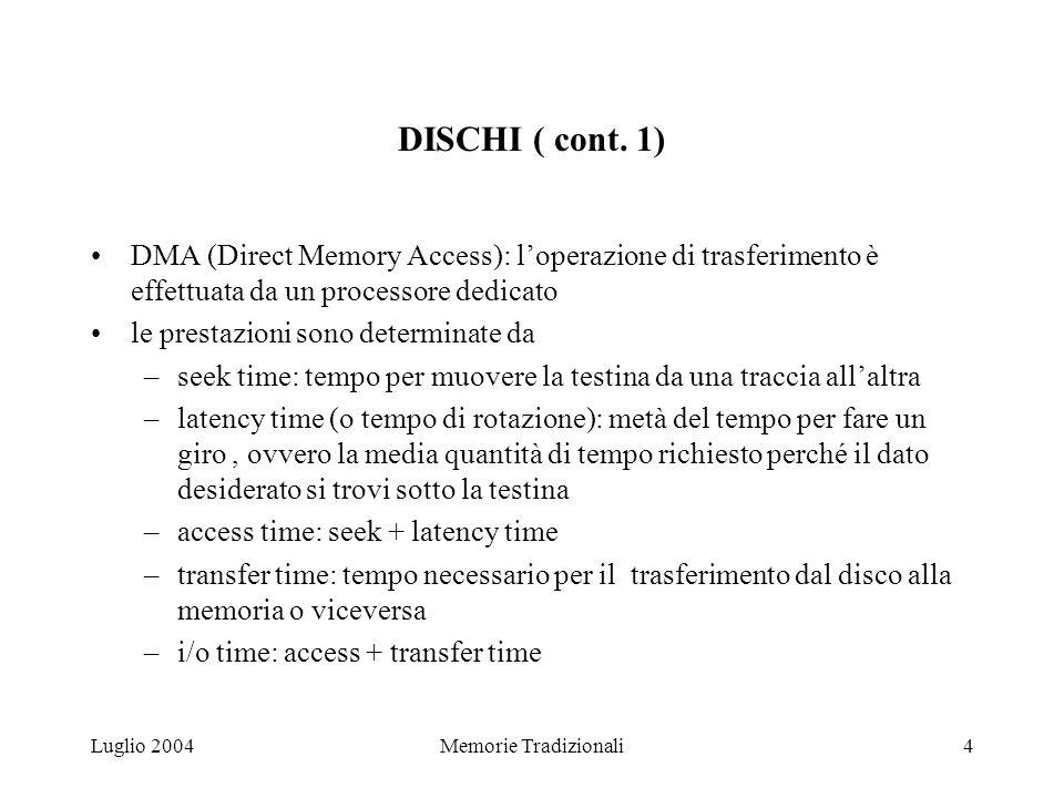 Luglio 2004Memorie Tradizionali4 DISCHI ( cont.