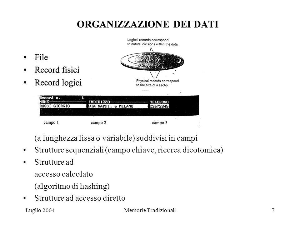 Luglio 2004Memorie Tradizionali7 ORGANIZZAZIONE DEI DATI (a lunghezza fissa o variabile) suddivisi in campi Strutture sequenziali (campo chiave, ricerca dicotomica) Strutture ad accesso calcolato (algoritmo di hashing) Strutture ad accesso diretto