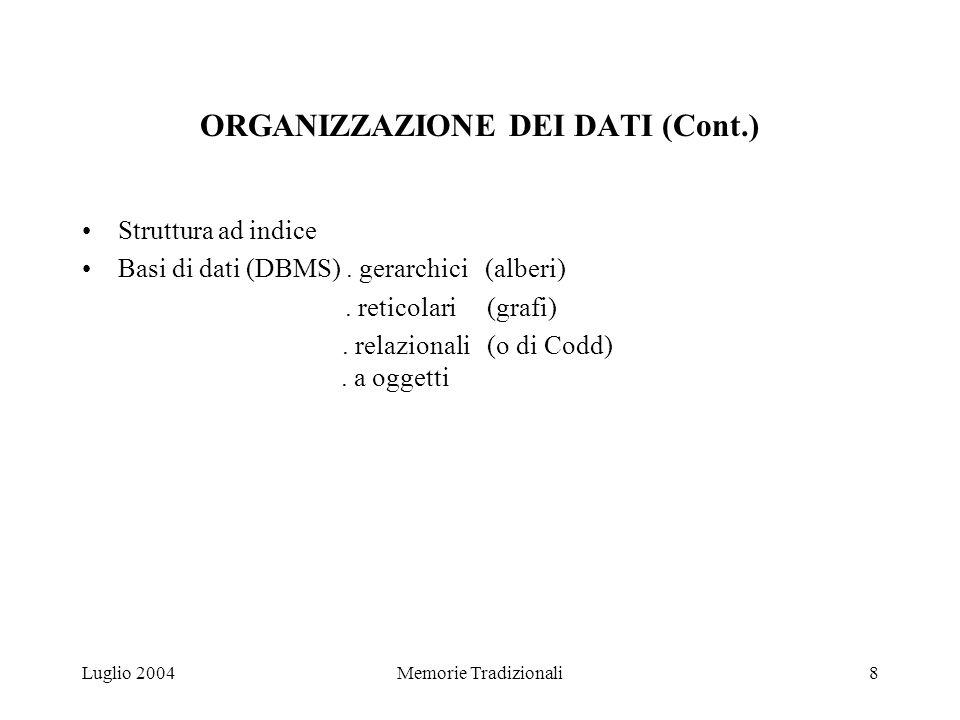 Luglio 2004Memorie Tradizionali8 ORGANIZZAZIONE DEI DATI (Cont.) Struttura ad indice Basi di dati (DBMS).