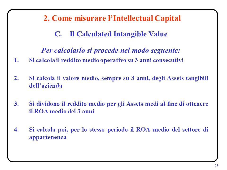 13 C.Il Calculated Intangible Value Per calcolarlo si procede nel modo seguente: 1.Si calcola il reddito medio operativo su 3 anni consecutivi 2.Si calcola il valore medio, sempre su 3 anni, degli Assets tangibili dellazienda 3.Si dividono il reddito medio per gli Assets medi al fine di ottenere il ROA medio dei 3 anni 4.Si calcola poi, per lo stesso periodo il ROA medio del settore di appartenenza 2.
