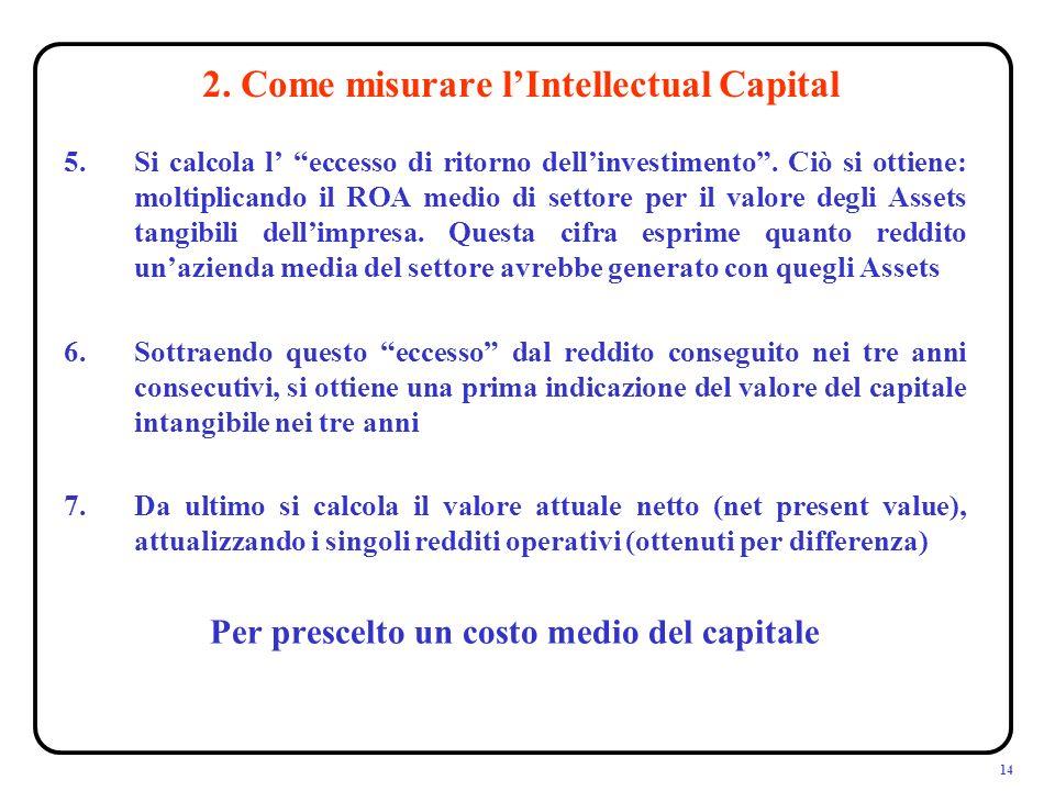 14 5.Si calcola l eccesso di ritorno dellinvestimento.