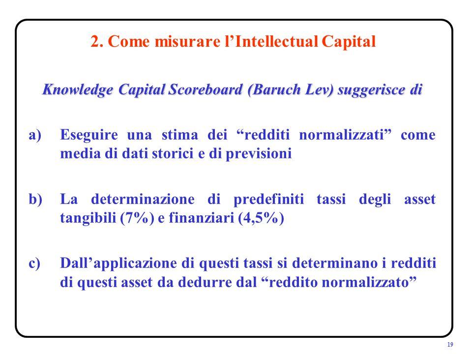 19 Knowledge Capital Scoreboard (Baruch Lev) suggerisce di a)Eseguire una stima dei redditi normalizzati come media di dati storici e di previsioni b)La determinazione di predefiniti tassi degli asset tangibili (7%) e finanziari (4,5%) c)Dallapplicazione di questi tassi si determinano i redditi di questi asset da dedurre dal reddito normalizzato 2.