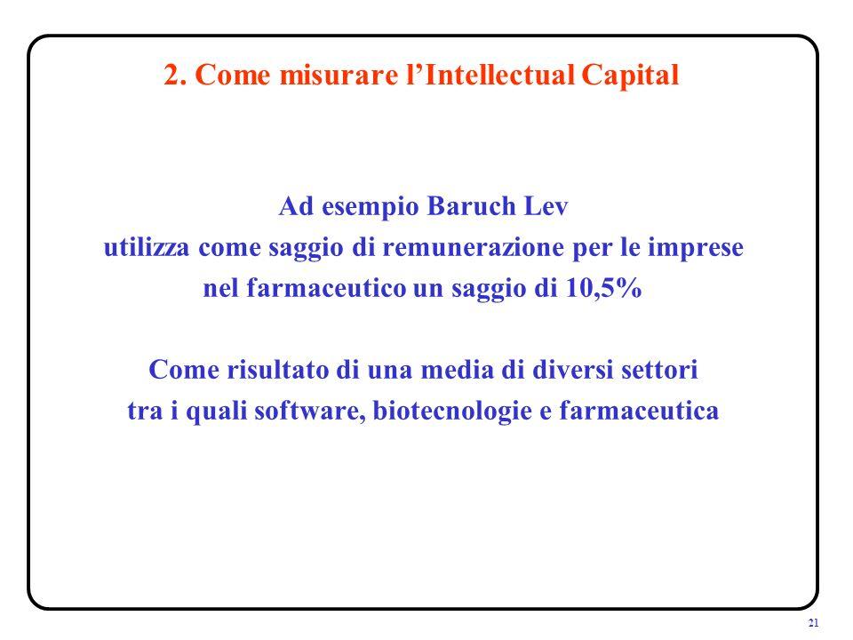 21 Ad esempio Baruch Lev utilizza come saggio di remunerazione per le imprese nel farmaceutico un saggio di 10,5% Come risultato di una media di diversi settori tra i quali software, biotecnologie e farmaceutica 2.