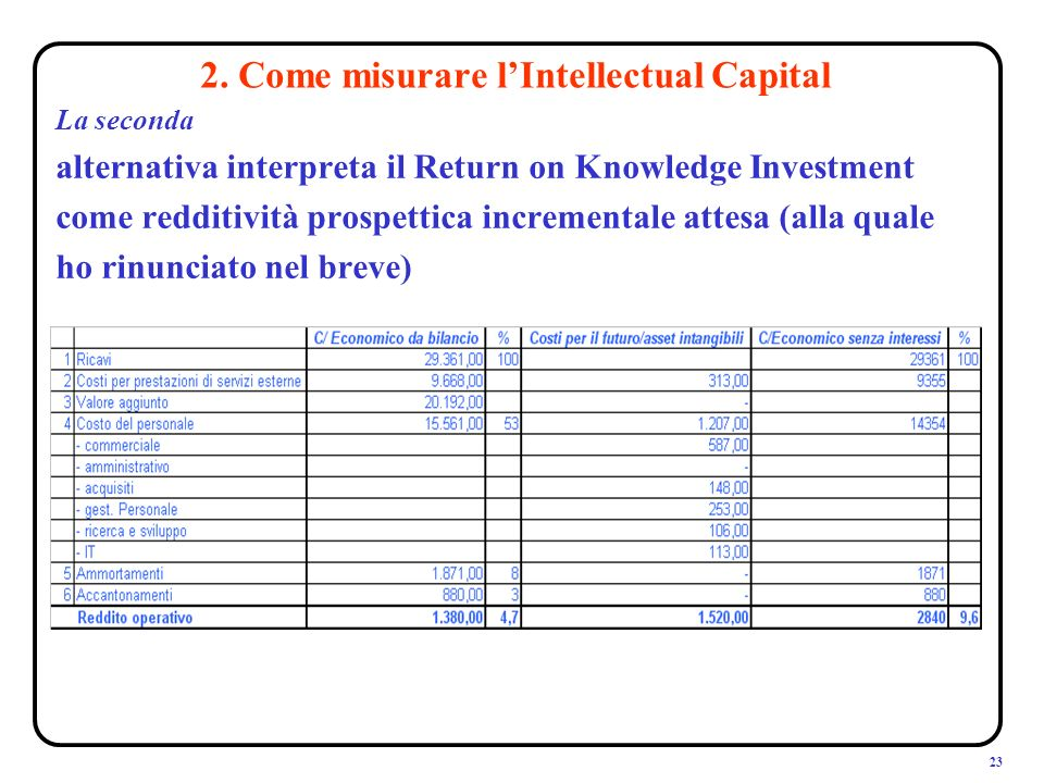 23 La seconda alternativa interpreta il Return on Knowledge Investment come redditività prospettica incrementale attesa (alla quale ho rinunciato nel breve) 2.